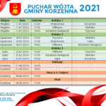 Terminarz Pucharu Wójta 2021!